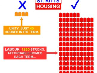 Labour's Housing Record