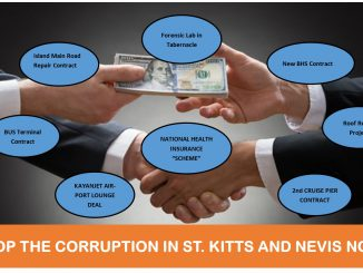 Corruption in St Kitts and Nevis by SCHEME Unity